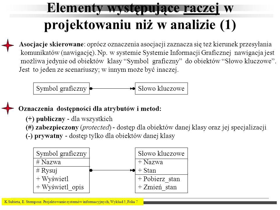 K.Subieta, E. Stemposz. Projektowanie systemów informacyjnych, Wykład 5, Folia 7 Elementy występujące raczej w projektowaniu niż w analizie (1) Asocja