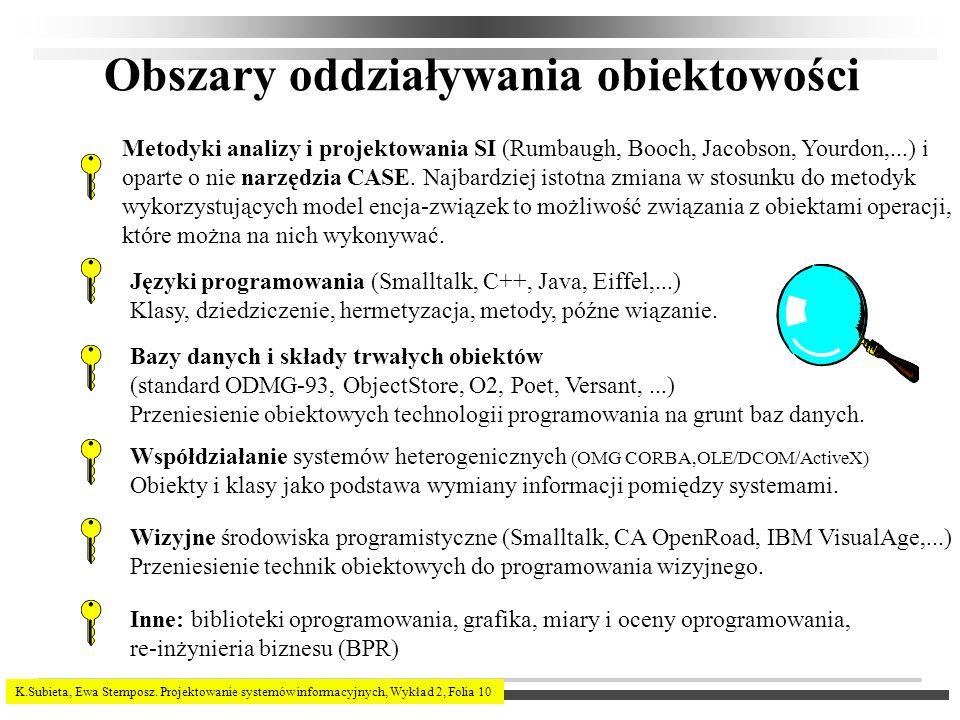 K.Subieta, Ewa Stemposz. Projektowanie systemów informacyjnych, Wykład 2, Folia 10 Obszary oddziaływania obiektowości Metodyki analizy i projektowania