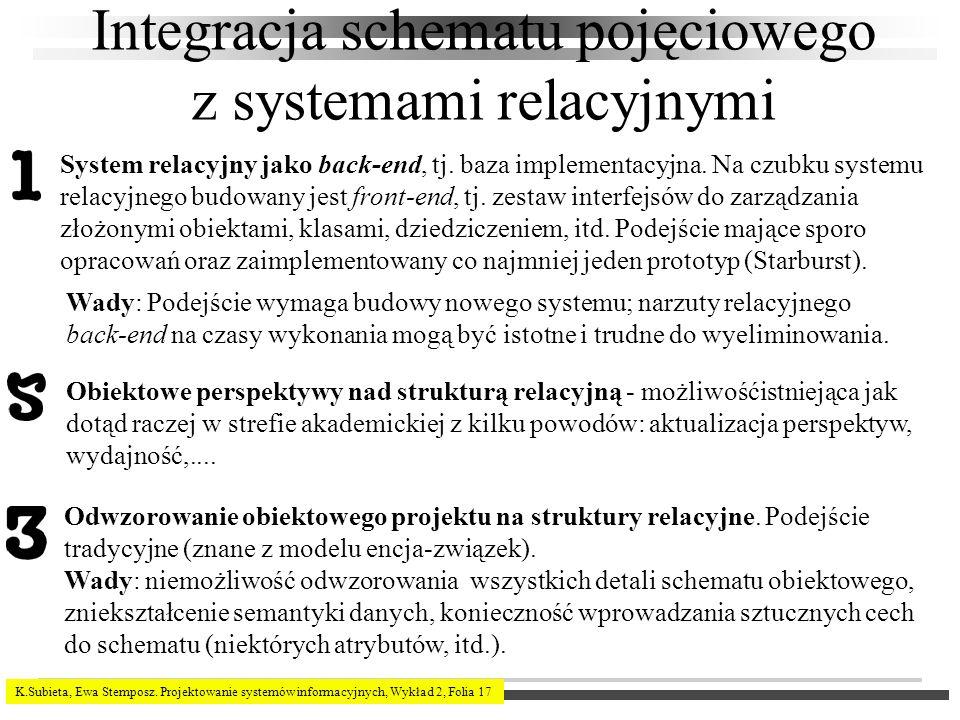 K.Subieta, Ewa Stemposz. Projektowanie systemów informacyjnych, Wykład 2, Folia 17 Integracja schematu pojęciowego z systemami relacyjnymi System rela