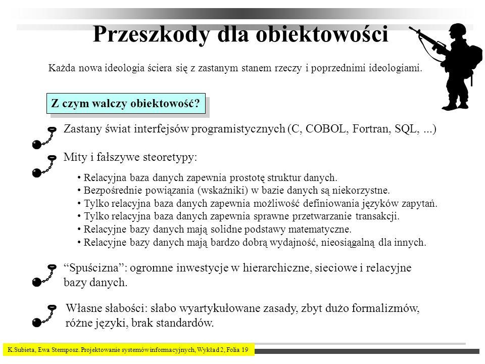 K.Subieta, Ewa Stemposz. Projektowanie systemów informacyjnych, Wykład 2, Folia 19 Przeszkody dla obiektowości Każda nowa ideologia ściera się z zasta
