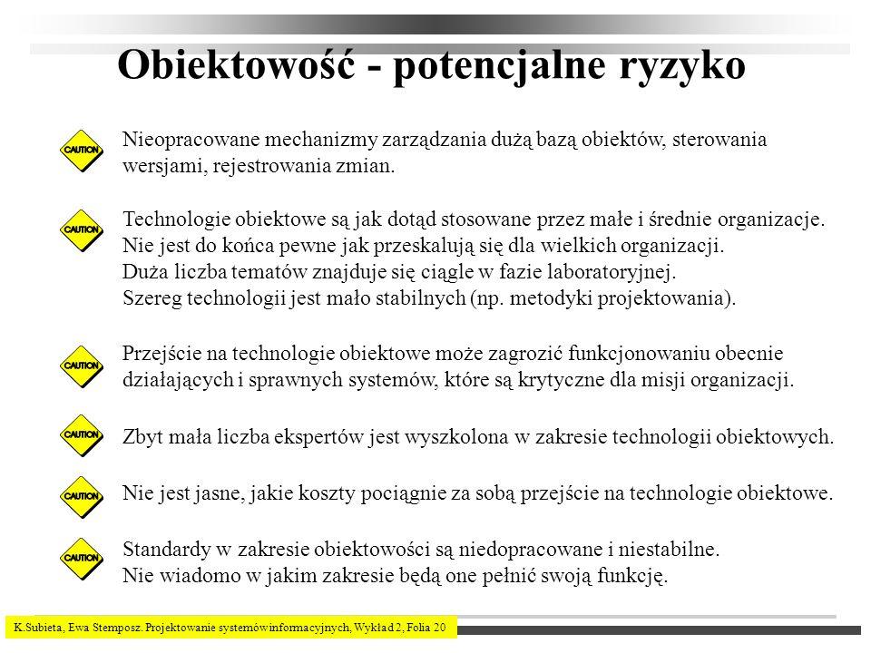 K.Subieta, Ewa Stemposz. Projektowanie systemów informacyjnych, Wykład 2, Folia 20 Obiektowość - potencjalne ryzyko Nieopracowane mechanizmy zarządzan