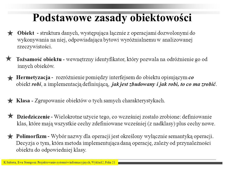 K.Subieta, Ewa Stemposz. Projektowanie systemów informacyjnych, Wykład 2, Folia 21 Podstawowe zasady obiektowości Obiekt - struktura danych, występują
