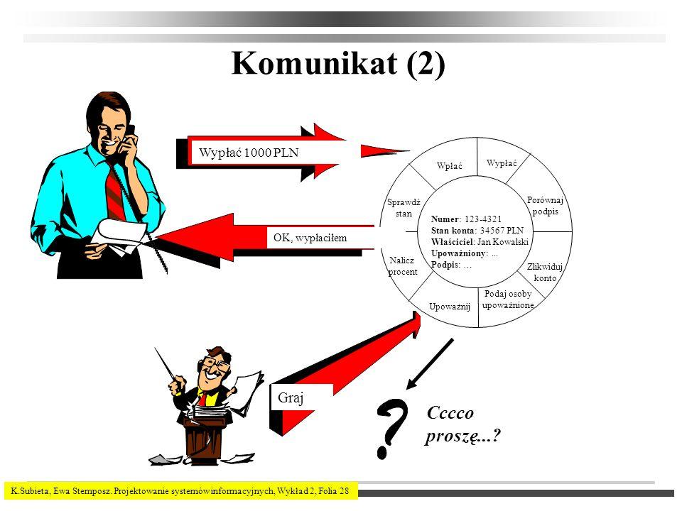 K.Subieta, Ewa Stemposz. Projektowanie systemów informacyjnych, Wykład 2, Folia 28 Komunikat (2) Numer: 123-4321 Stan konta: 34567 PLN Właściciel: Jan