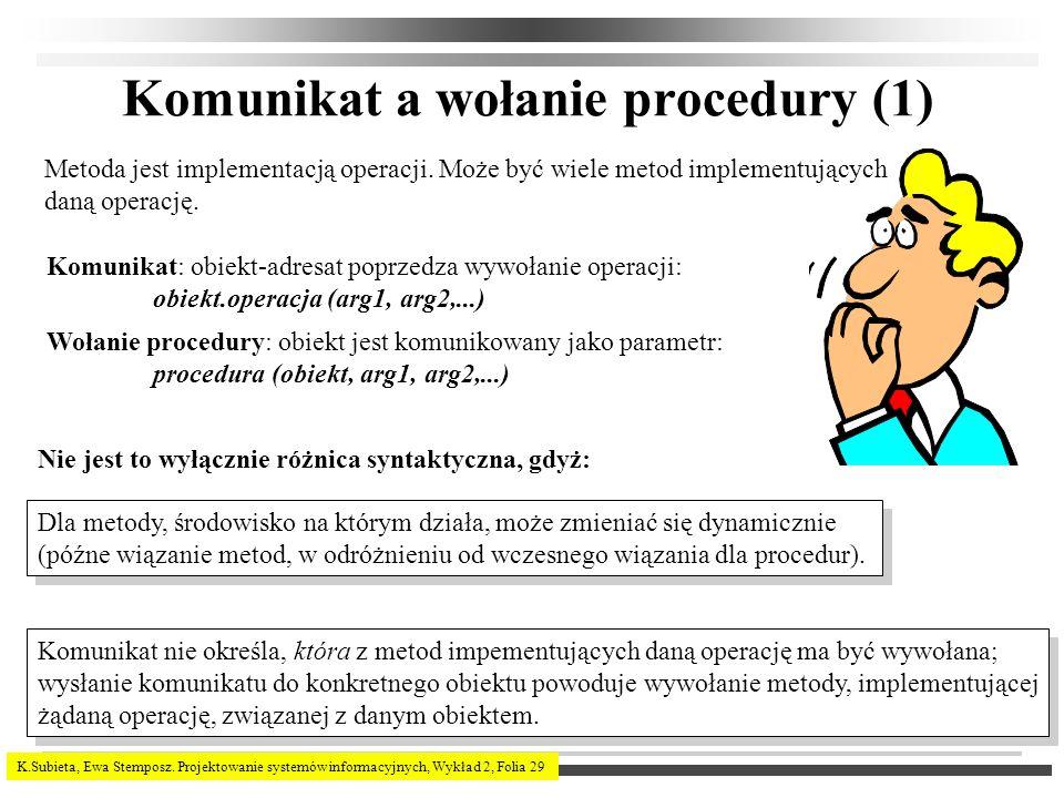 K.Subieta, Ewa Stemposz. Projektowanie systemów informacyjnych, Wykład 2, Folia 29 Metoda jest implementacją operacji. Może być wiele metod implementu