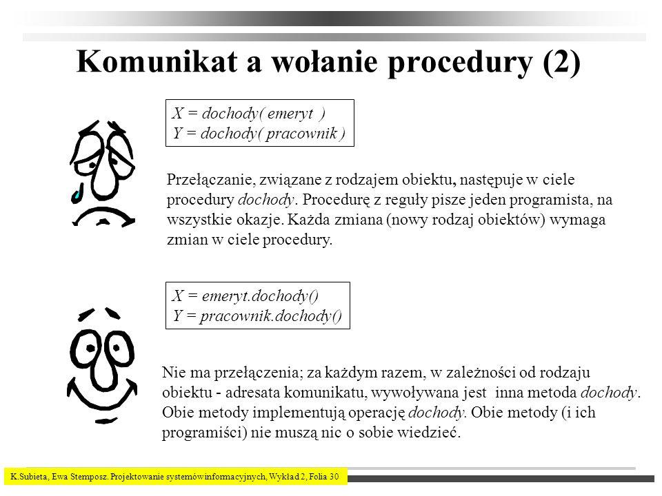 K.Subieta, Ewa Stemposz. Projektowanie systemów informacyjnych, Wykład 2, Folia 30 Komunikat a wołanie procedury (2) X = dochody( emeryt ) Y = dochody