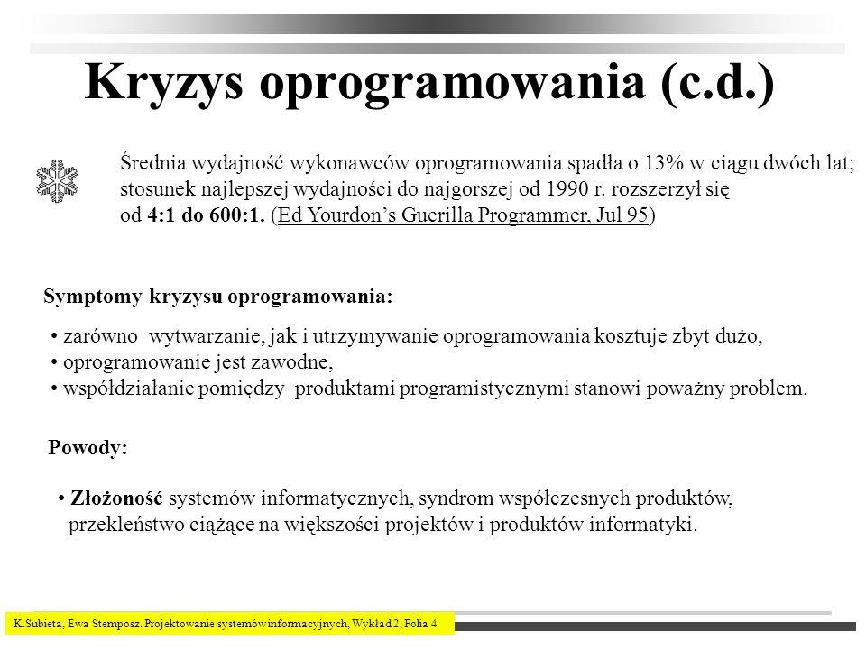 K.Subieta, Ewa Stemposz. Projektowanie systemów informacyjnych, Wykład 2, Folia 4 Kryzys oprogramowania (c.d.) Średnia wydajność wykonawców oprogramow