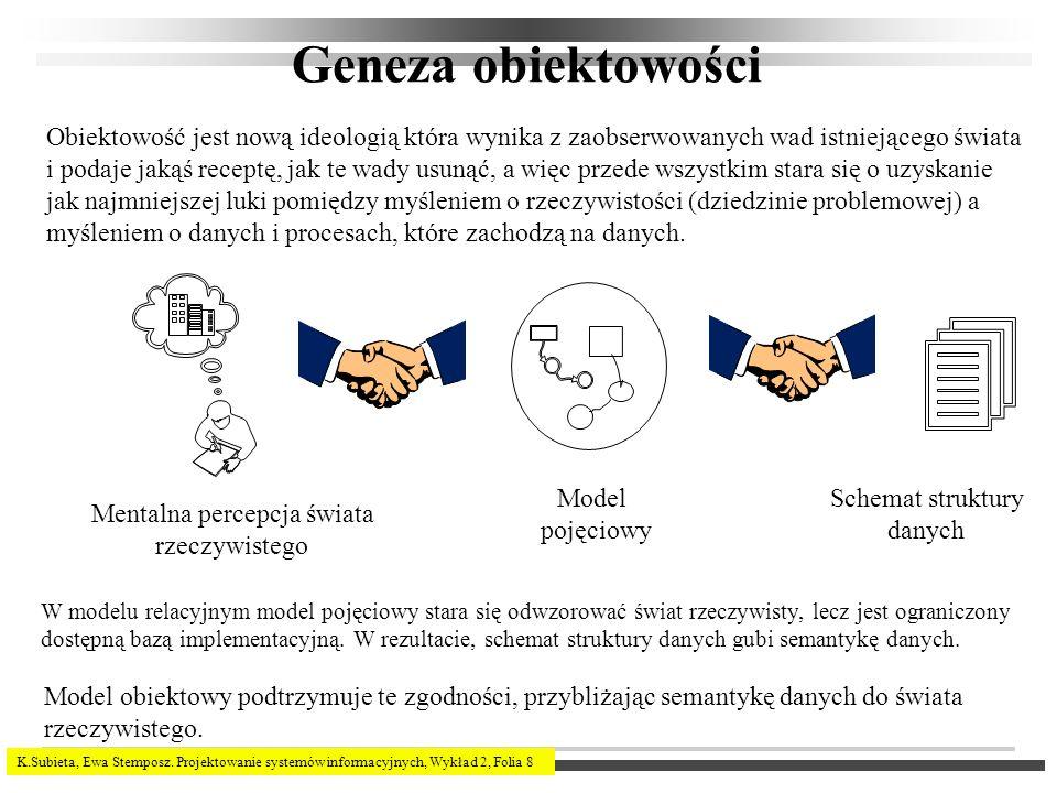 K.Subieta, Ewa Stemposz. Projektowanie systemów informacyjnych, Wykład 2, Folia 8 Geneza obiektowości Mentalna percepcja świata rzeczywistego Model po