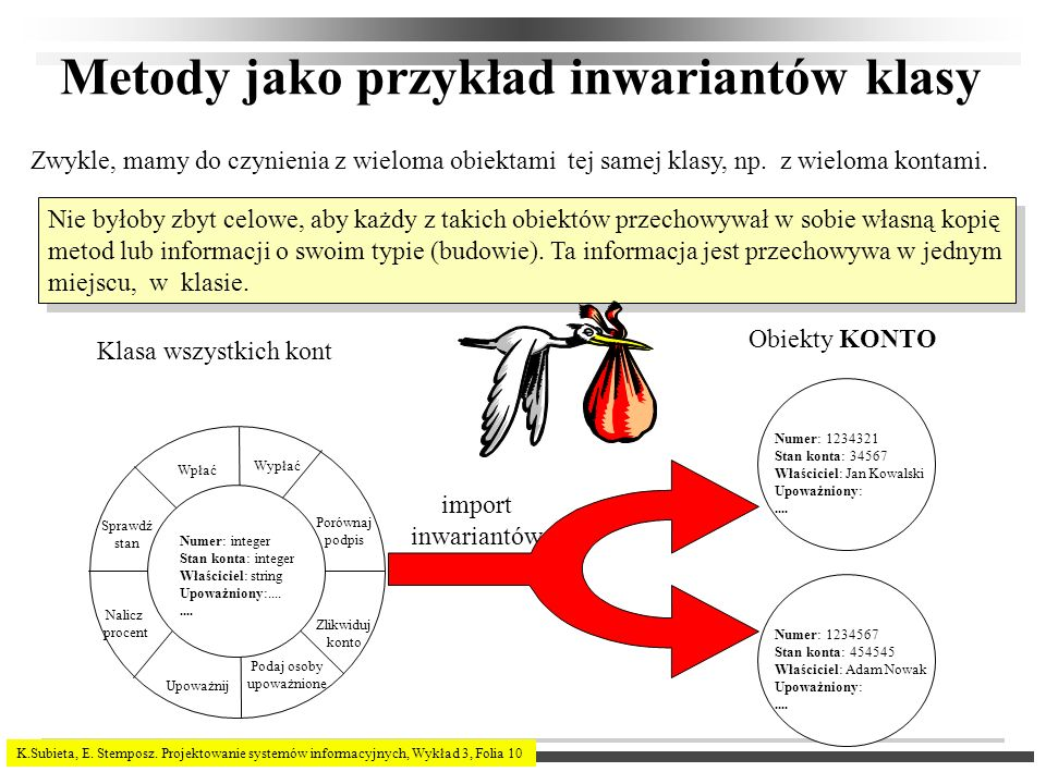 K.Subieta, E. Stemposz. Projektowanie systemów informacyjnych, Wykład 3, Folia 10 Metody jako przykład inwariantów klasy Zwykle, mamy do czynienia z w