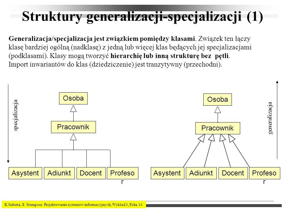 K.Subieta, E. Stemposz. Projektowanie systemów informacyjnych, Wykład 3, Folia 14 Struktury generalizacji-specjalizacji (1) Generalizacja/specjalizacj