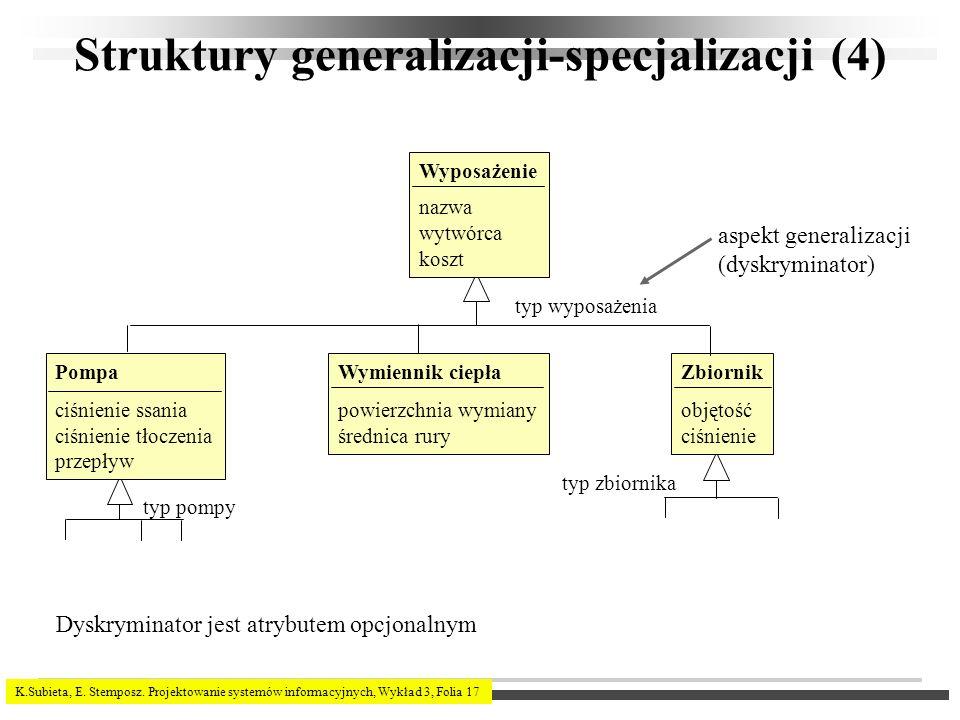 K.Subieta, E. Stemposz. Projektowanie systemów informacyjnych, Wykład 3, Folia 17 Struktury generalizacji-specjalizacji (4) Pompa ciśnienie ssania ciś