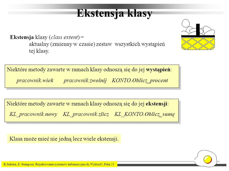 K.Subieta, E. Stemposz. Projektowanie systemów informacyjnych, Wykład 3, Folia 21 Ekstensja klasy Ekstensja klasy (class extent) = aktualny (zmienny w