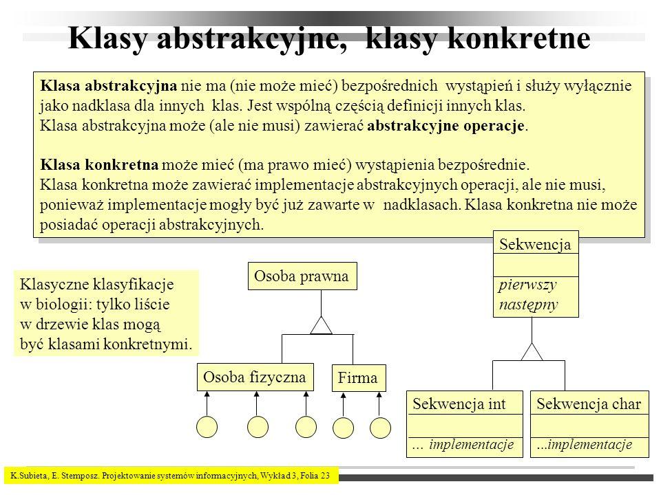 K.Subieta, E. Stemposz. Projektowanie systemów informacyjnych, Wykład 3, Folia 23 Klasy abstrakcyjne, klasy konkretne Klasa abstrakcyjna nie ma (nie m