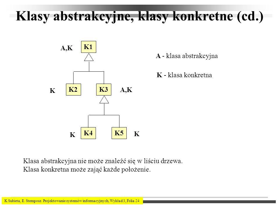 K.Subieta, E. Stemposz. Projektowanie systemów informacyjnych, Wykład 3, Folia 24 Klasy abstrakcyjne, klasy konkretne (cd.) A - klasa abstrakcyjna K -