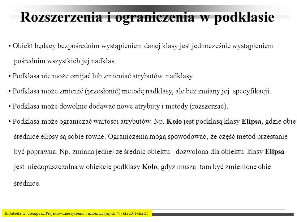 K.Subieta, E. Stemposz. Projektowanie systemów informacyjnych, Wykład 3, Folia 25 Rozszerzenia i ograniczenia w podklasie Obiekt będący bezpośrednim w
