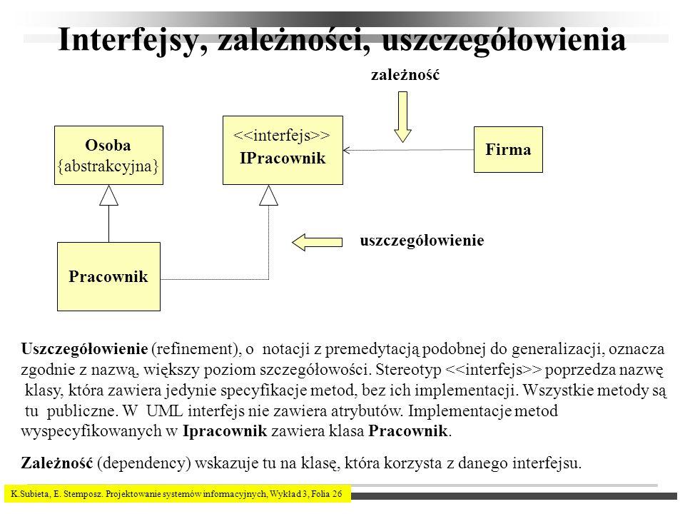K.Subieta, E. Stemposz. Projektowanie systemów informacyjnych, Wykład 3, Folia 26 Interfejsy, zależności, uszczegółowienia Osoba {abstrakcyjna} Pracow