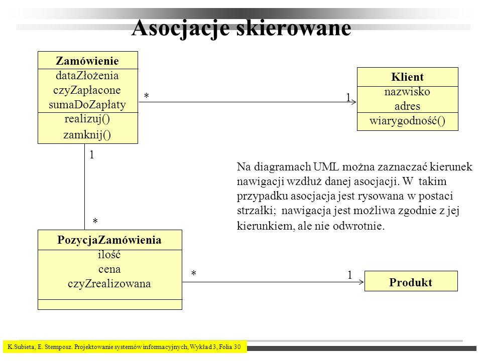 K.Subieta, E. Stemposz. Projektowanie systemów informacyjnych, Wykład 3, Folia 30 Asocjacje skierowane Zamówienie dataZłożenia czyZapłacone sumaDoZapł