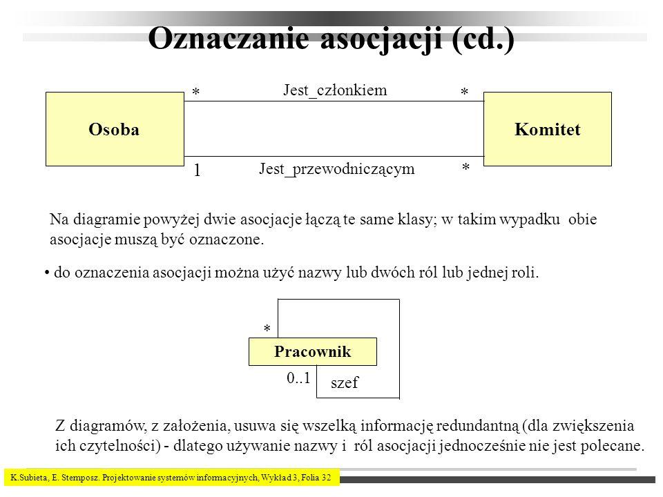 K.Subieta, E. Stemposz. Projektowanie systemów informacyjnych, Wykład 3, Folia 32 Oznaczanie asocjacji (cd.) Osoba Komitet Jest_członkiem ** Jest_prze