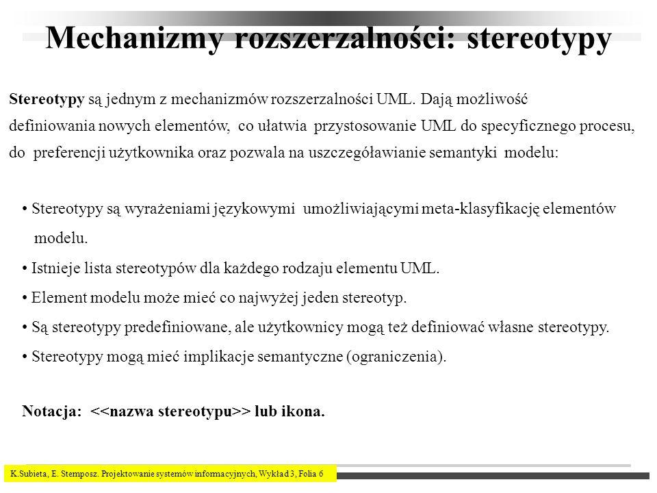 K.Subieta, E. Stemposz. Projektowanie systemów informacyjnych, Wykład 3, Folia 6 Mechanizmy rozszerzalności: stereotypy Stereotypy są jednym z mechani