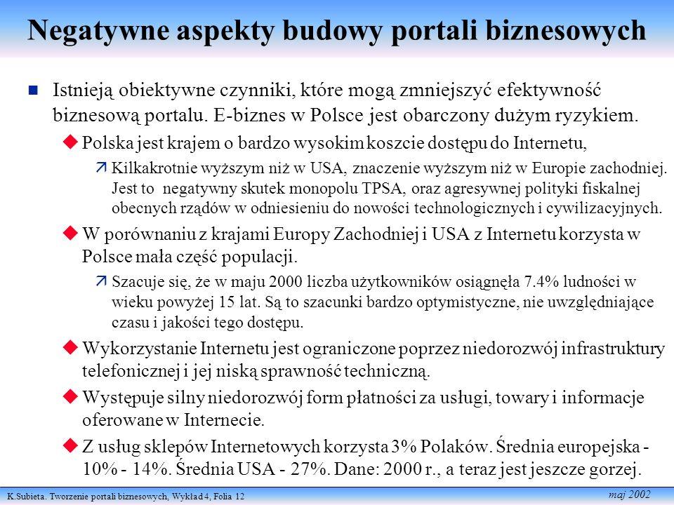K.Subieta. Tworzenie portali biznesowych, Wykład 4, Folia 12 maj 2002 Negatywne aspekty budowy portali biznesowych n Istnieją obiektywne czynniki, któ
