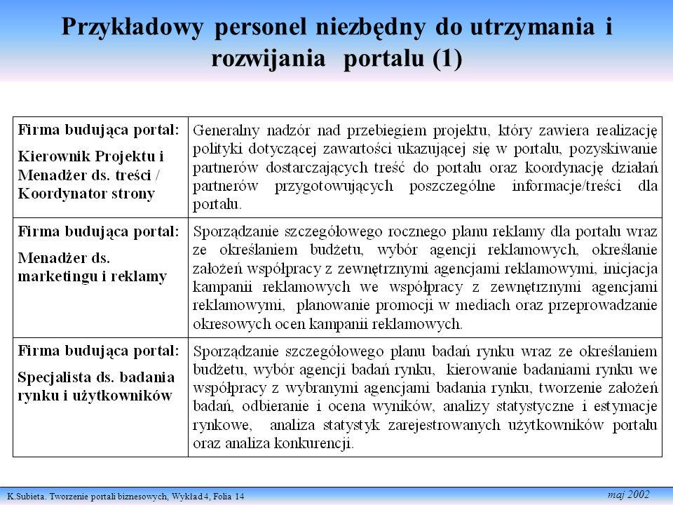 K.Subieta. Tworzenie portali biznesowych, Wykład 4, Folia 14 maj 2002 Przykładowy personel niezbędny do utrzymania i rozwijania portalu (1)