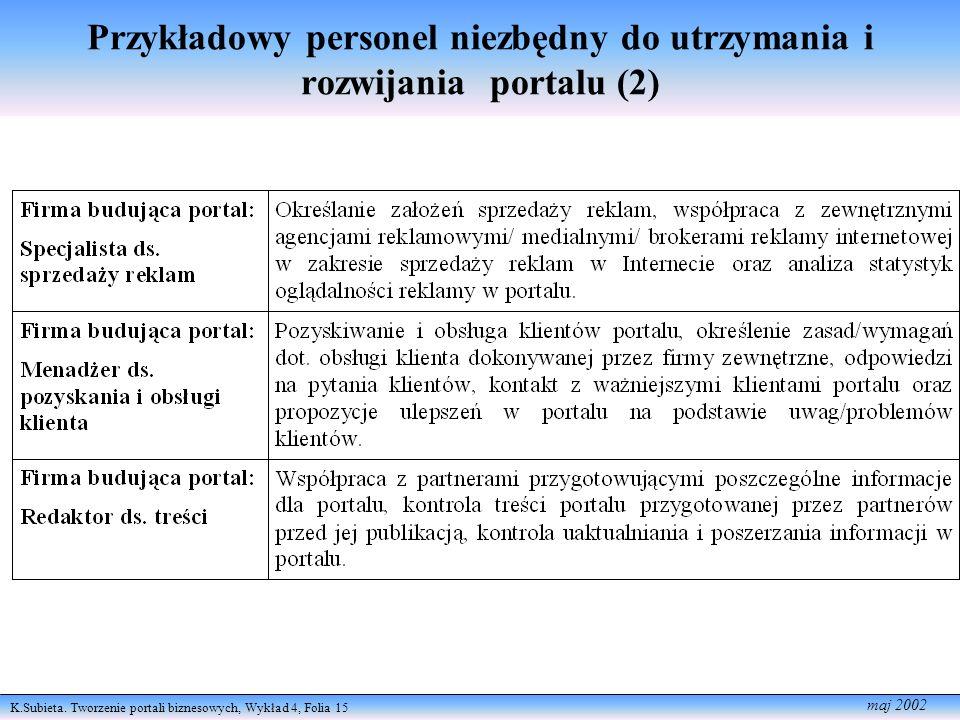 K.Subieta. Tworzenie portali biznesowych, Wykład 4, Folia 15 maj 2002 Przykładowy personel niezbędny do utrzymania i rozwijania portalu (2)