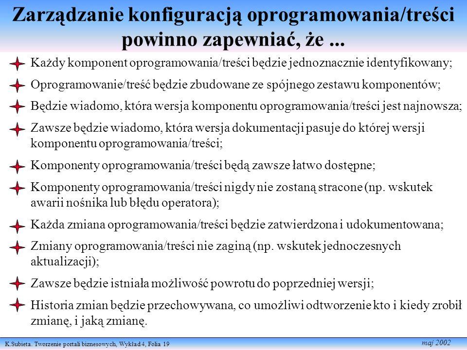 K.Subieta. Tworzenie portali biznesowych, Wykład 4, Folia 19 maj 2002 Zarządzanie konfiguracją oprogramowania/treści powinno zapewniać, że... Każdy ko