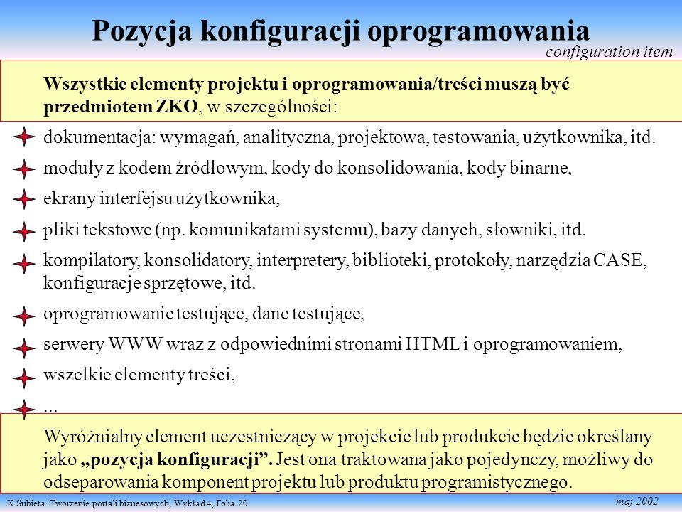 K.Subieta. Tworzenie portali biznesowych, Wykład 4, Folia 20 maj 2002 Pozycja konfiguracji oprogramowania Wszystkie elementy projektu i oprogramowania