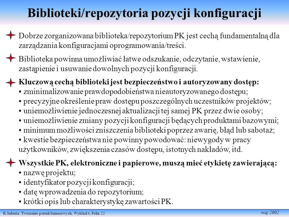 K.Subieta. Tworzenie portali biznesowych, Wykład 4, Folia 22 maj 2002 Biblioteki/repozytoria pozycji konfiguracji Dobrze zorganizowana biblioteka/repo