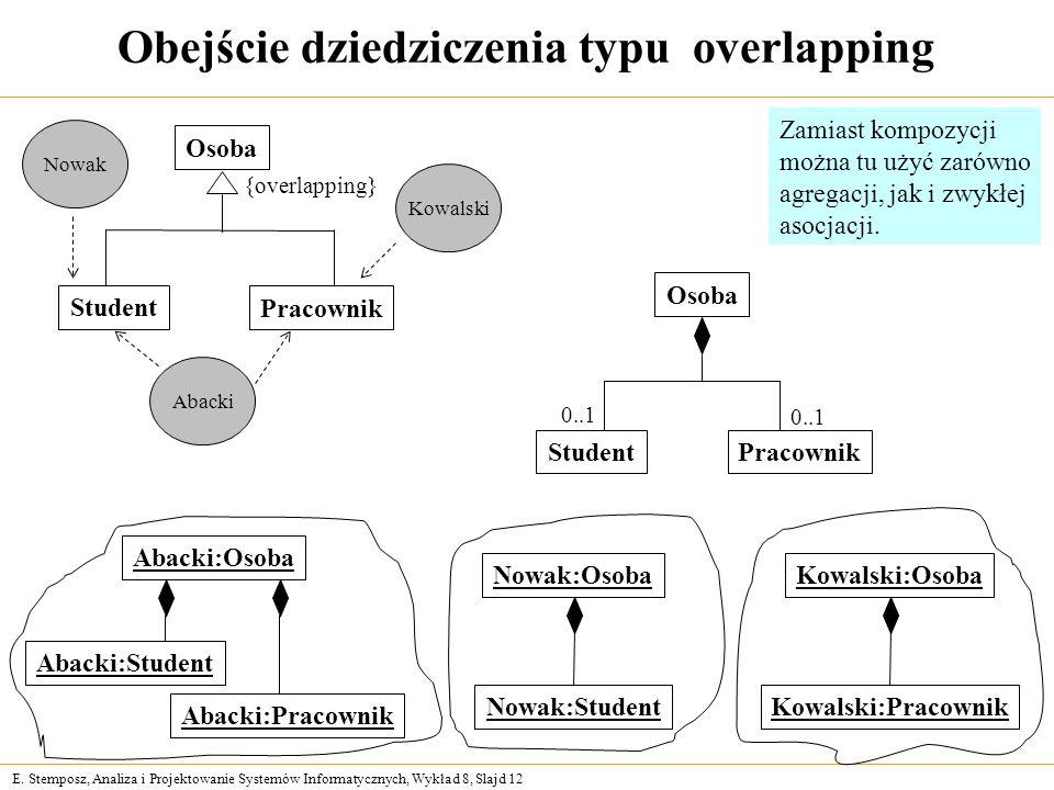 E. Stemposz, Analiza i Projektowanie Systemów Informatycznych, Wykład 8, Slajd 12 Obejście dziedziczenia typu overlapping Osoba Student Pracownik Osob