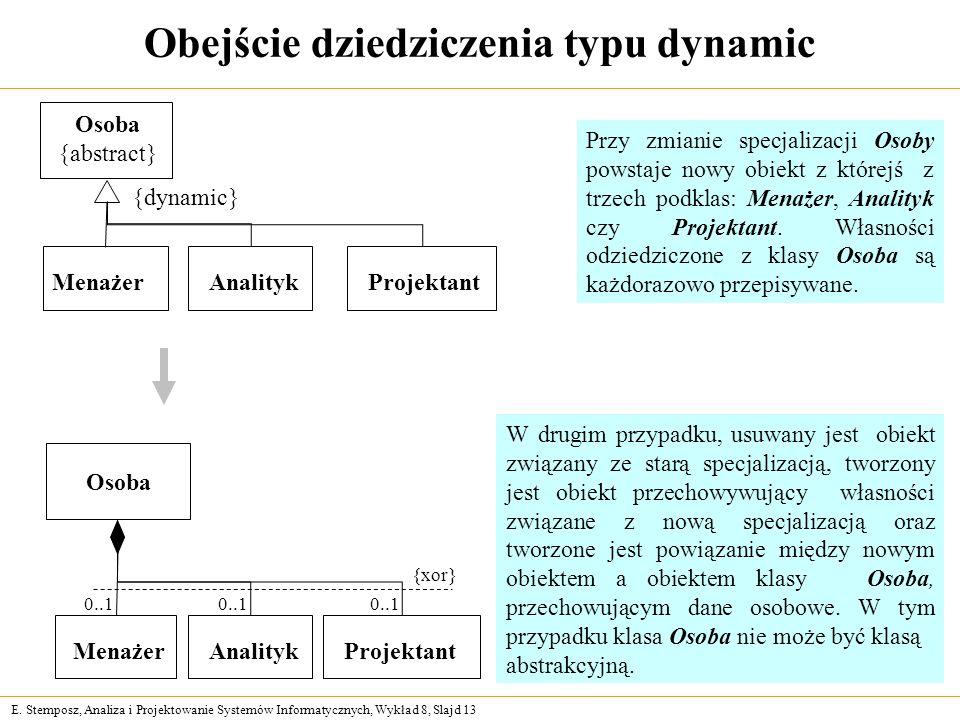 E. Stemposz, Analiza i Projektowanie Systemów Informatycznych, Wykład 8, Slajd 13 Obejście dziedziczenia typu dynamic Osoba {abstract} ProjektantAnali