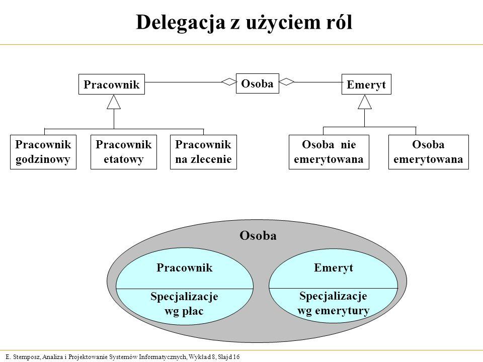 E. Stemposz, Analiza i Projektowanie Systemów Informatycznych, Wykład 8, Slajd 16 Delegacja z użyciem ról Osoba PracownikEmeryt Specjalizacje wg płac