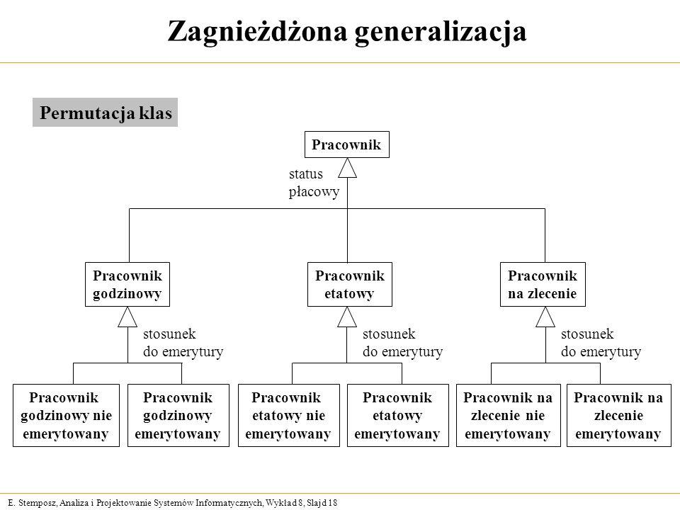 E. Stemposz, Analiza i Projektowanie Systemów Informatycznych, Wykład 8, Slajd 18 Zagnieżdżona generalizacja Pracownik status płacowy stosunek do emer