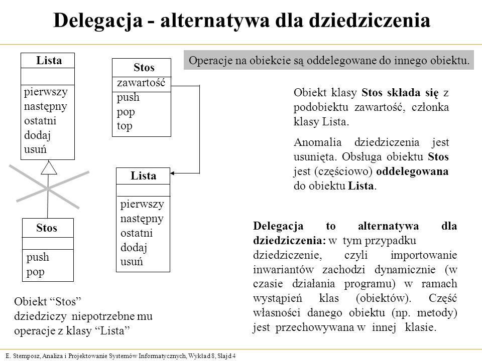 E. Stemposz, Analiza i Projektowanie Systemów Informatycznych, Wykład 8, Slajd 4 Delegacja - alternatywa dla dziedziczenia Obiekt Stos dziedziczy niep