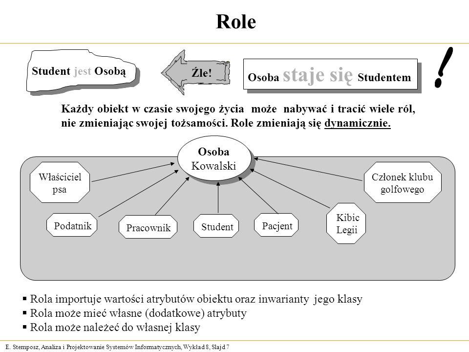 E. Stemposz, Analiza i Projektowanie Systemów Informatycznych, Wykład 8, Slajd 7 Role Student jest Osobą Źle! Osoba staje się Studentem Osoba Kowalski