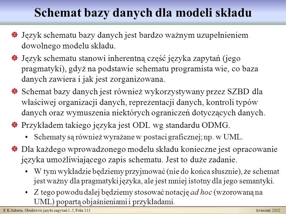 © K.Subieta. Obiektowe języki zapytań 1..5, Folia 113 kwiecień 2002 Schemat bazy danych dla modeli składu Język schematu bazy danych jest bardzo ważny