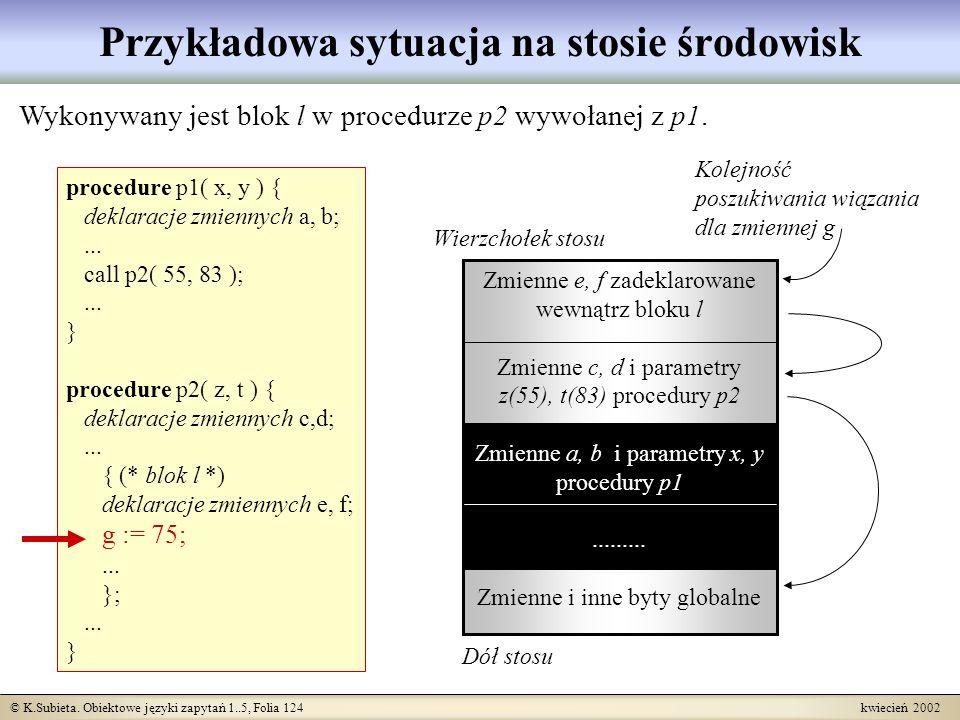 © K.Subieta. Obiektowe języki zapytań 1..5, Folia 124 kwiecień 2002 Przykładowa sytuacja na stosie środowisk Zmienne e, f zadeklarowane wewnątrz bloku