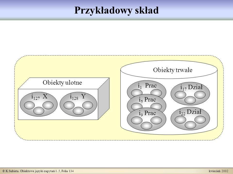 © K.Subieta. Obiektowe języki zapytań 1..5, Folia 134 kwiecień 2002 Przykładowy skład i 1 Prac i 5 Prac i 9 Prac i 17 Dział i 22 Dział Obiekty trwałe