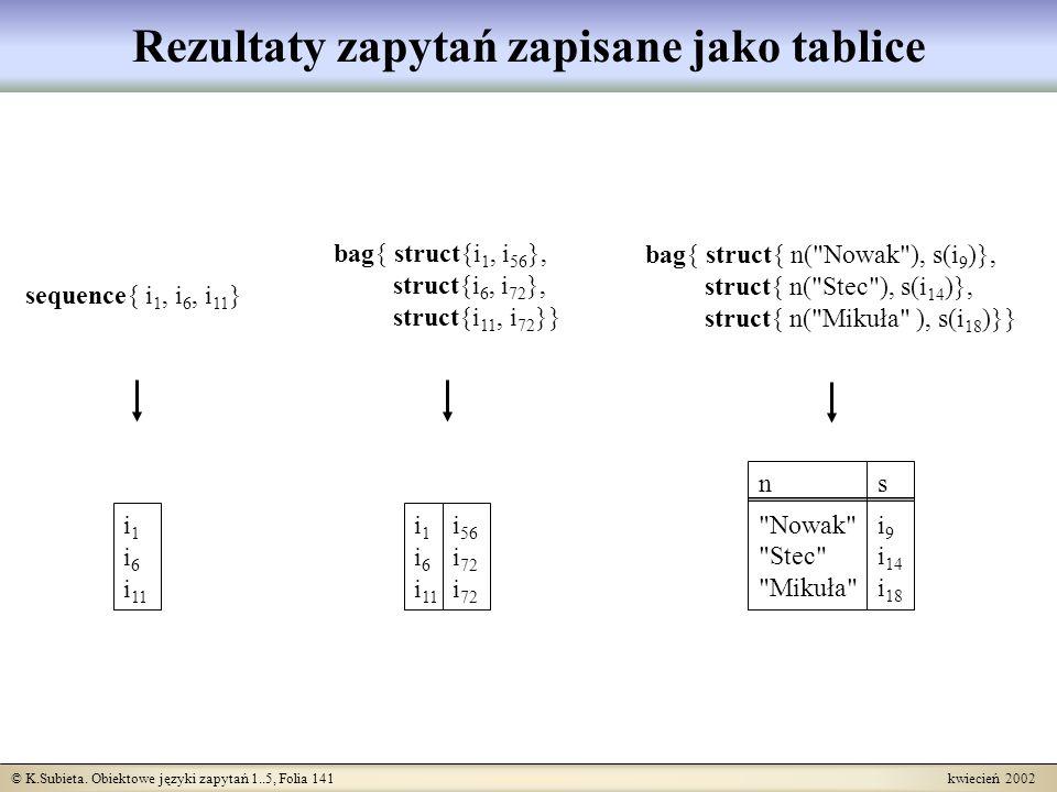 © K.Subieta. Obiektowe języki zapytań 1..5, Folia 141 kwiecień 2002 Rezultaty zapytań zapisane jako tablice sequence{ i 1, i 6, i 11 } i 1 i 6 i 11 ba