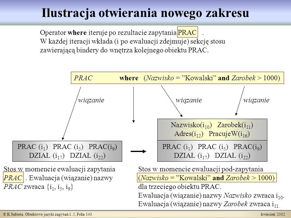 © K.Subieta. Obiektowe języki zapytań 1..5, Folia 143 kwiecień 2002 Ilustracja otwierania nowego zakresu PRAC (i 1 ) PRAC (i 5 ) PRAC(i 9 ) DZIAŁ (i 1
