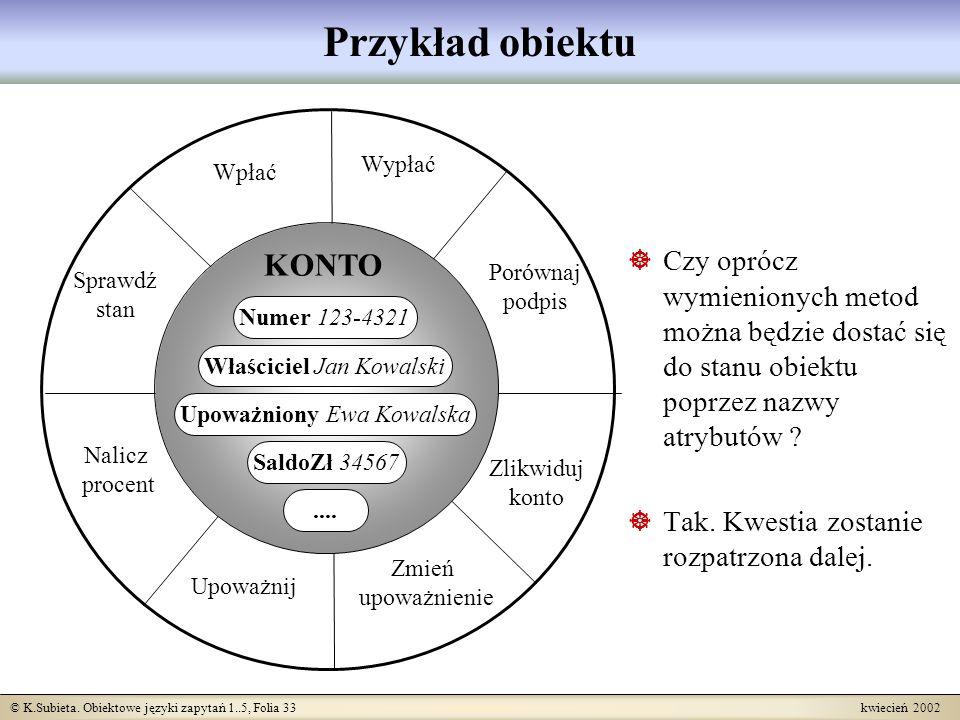 © K.Subieta. Obiektowe języki zapytań 1..5, Folia 33 kwiecień 2002 Przykład obiektu Czy oprócz wymienionych metod można będzie dostać się do stanu obi