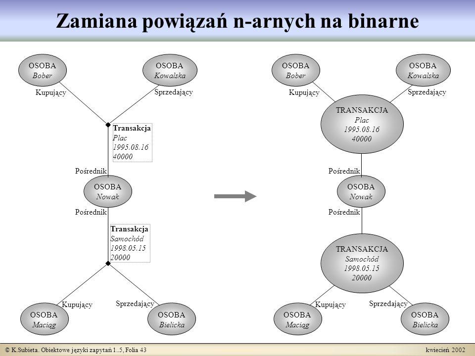 © K.Subieta. Obiektowe języki zapytań 1..5, Folia 43 kwiecień 2002 Zamiana powiązań n-arnych na binarne OSOBA Nowak Pośrednik Transakcja Samochód 1998