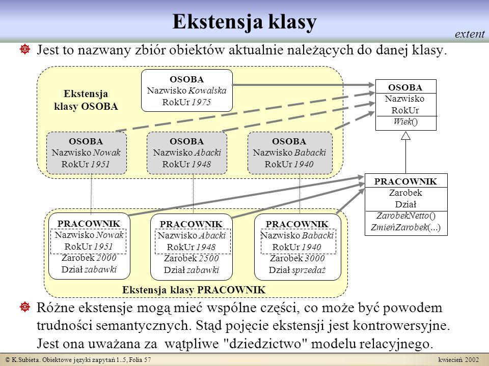 © K.Subieta. Obiektowe języki zapytań 1..5, Folia 57 kwiecień 2002 Ekstensja klasy Jest to nazwany zbiór obiektów aktualnie należących do danej klasy.