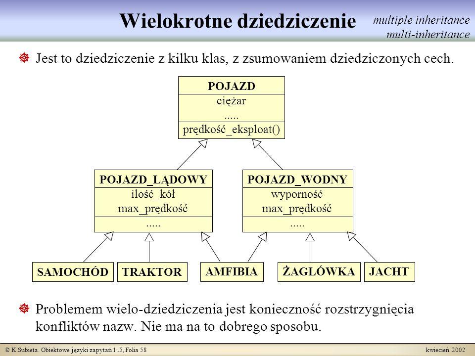 © K.Subieta. Obiektowe języki zapytań 1..5, Folia 58 kwiecień 2002 Wielokrotne dziedziczenie Jest to dziedziczenie z kilku klas, z zsumowaniem dziedzi