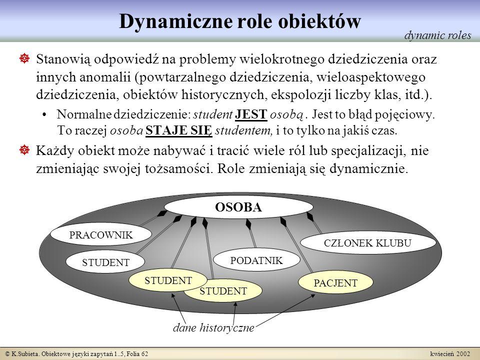 © K.Subieta. Obiektowe języki zapytań 1..5, Folia 62 kwiecień 2002 Dynamiczne role obiektów Stanowią odpowiedź na problemy wielokrotnego dziedziczenia
