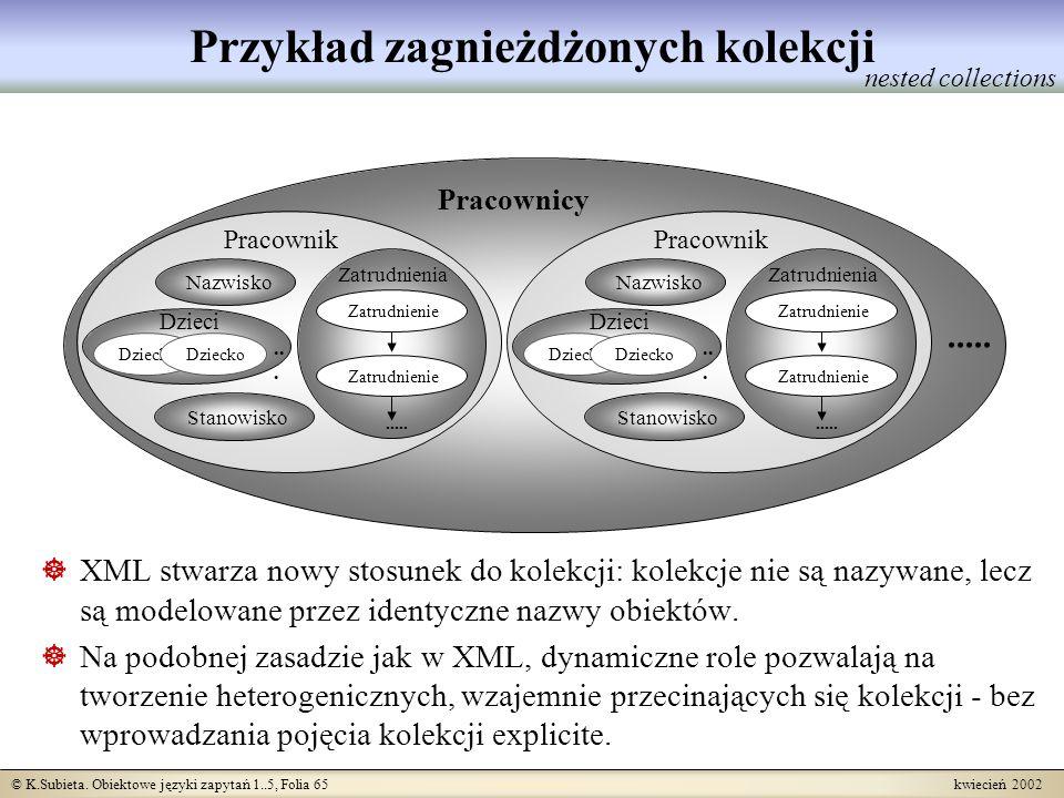 © K.Subieta. Obiektowe języki zapytań 1..5, Folia 65 kwiecień 2002 Przykład zagnieżdżonych kolekcji XML stwarza nowy stosunek do kolekcji: kolekcje ni