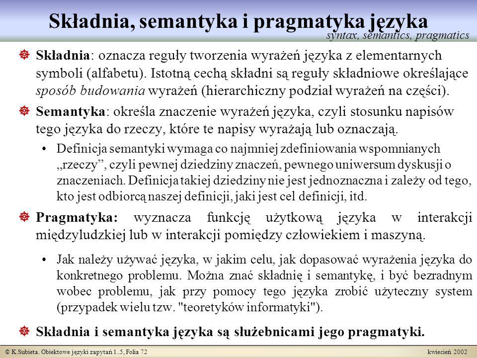 © K.Subieta. Obiektowe języki zapytań 1..5, Folia 72 kwiecień 2002 Składnia, semantyka i pragmatyka języka Składnia: oznacza reguły tworzenia wyrażeń
