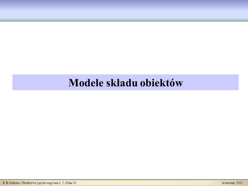 © K.Subieta. Obiektowe języki zapytań 1..5, Folia 81 kwiecień 2002 Modele składu obiektów