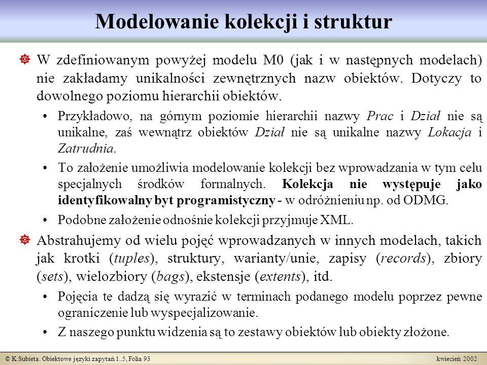 © K.Subieta. Obiektowe języki zapytań 1..5, Folia 93 kwiecień 2002 Modelowanie kolekcji i struktur W zdefiniowanym powyżej modelu M0 (jak i w następny
