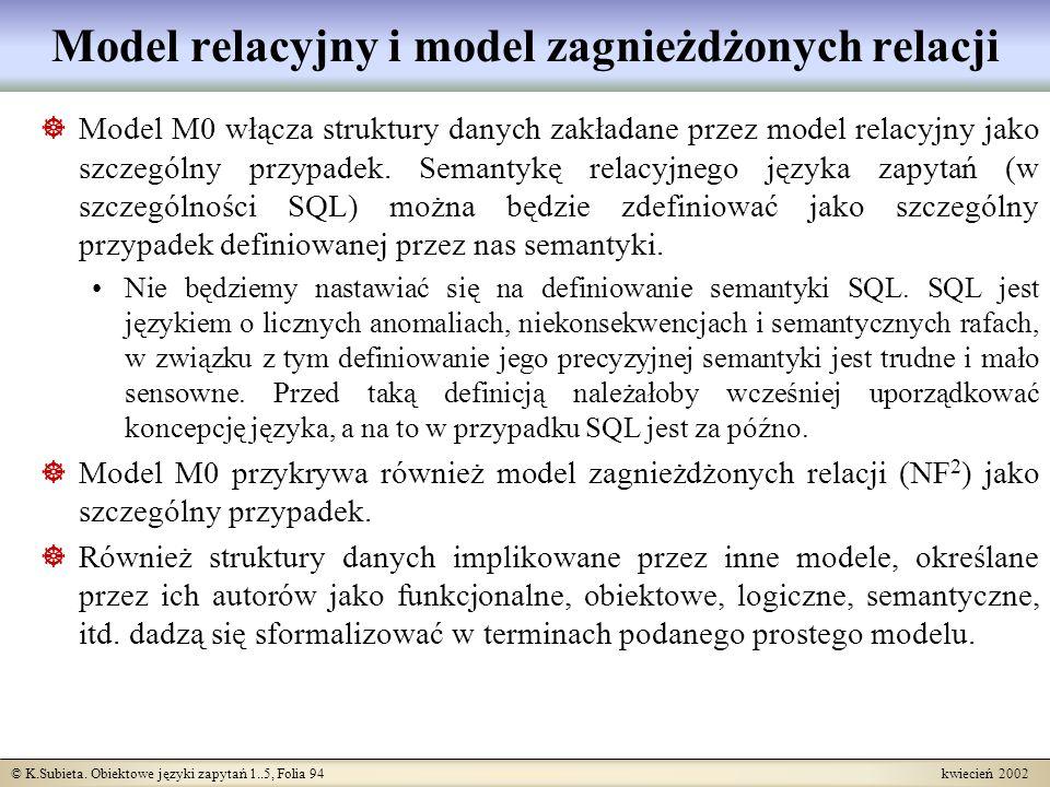 © K.Subieta. Obiektowe języki zapytań 1..5, Folia 94 kwiecień 2002 Model relacyjny i model zagnieżdżonych relacji Model M0 włącza struktury danych zak