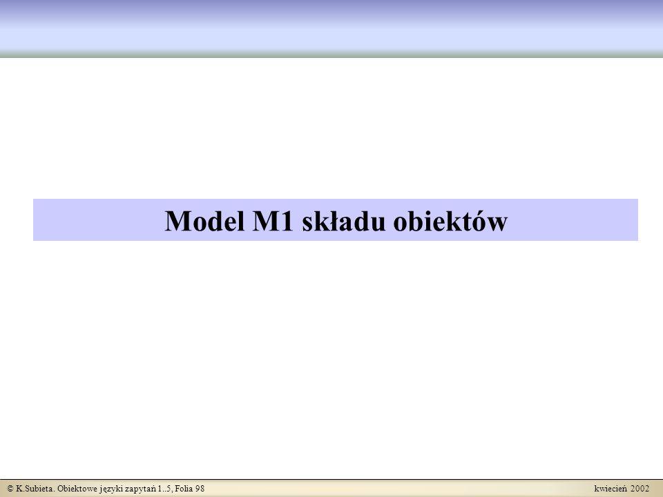 © K.Subieta. Obiektowe języki zapytań 1..5, Folia 98 kwiecień 2002 Model M1 składu obiektów